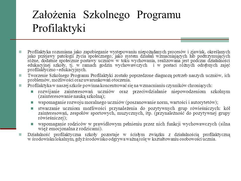 Założenia Szkolnego Programu Profilaktyki Profilaktyka rozumiana jako zapobieganie występowaniu niepożądanych procesów i zjawisk, określanych jako prz