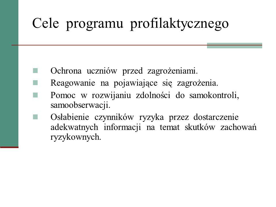 Cele programu profilaktycznego Ochrona uczniów przed zagrożeniami. Reagowanie na pojawiające się zagrożenia. Pomoc w rozwijaniu zdolności do samokontr