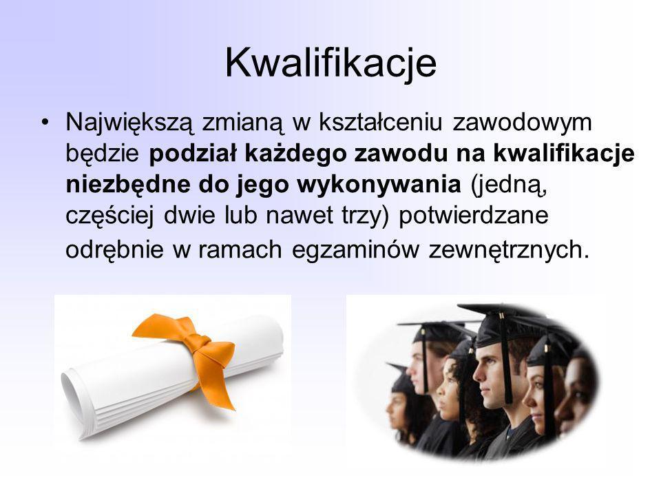 kwalifikacja w zawodzie – wyodrębniony w danym zawodzie zestaw oczekiwanych efektów kształcenia, których osiągnięcie potwierdza świadectwo wydane przez okręgową komisję egzaminacyjną, po zdaniu egzaminu potwierdzającego kwalifikacje w zawodzie w zakresie jednej kwalifikacji egzamin potwierdzający kwalifikacje w zawodzie – egzamin umożliwiający uzyskanie dyplomu potwierdzającego kwalifikacje zawodowe lub świadectwa potwierdzającego kwalifikację w zawodzie - jeżeli został przeprowadzony w zakresie jednej kwalifikacji