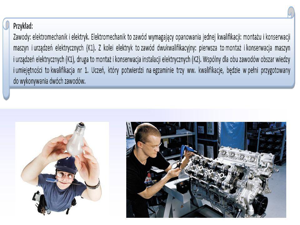 Technik technologii żywności CukiernikPiekarzWędliniarz Operator maszyn i urządzeń przemysłu spożywczego