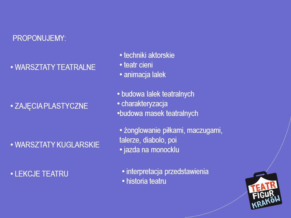 ul. Rękawka 3/2 Kraków, Polska www.teatrfigur.pl teatr@teatrfigur.pl
