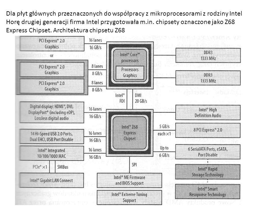 Dla płyt głównych przeznaczonych do współpracy z mikroprocesorami z rodziny Intel Horę drugiej generacji firma Intel przygotowała m.in. chipsety oznac