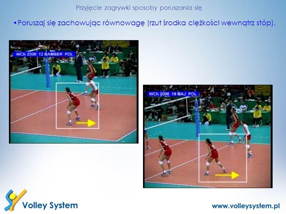 Przyjęcie zagrywki sposoby poruszania się Poruszaj się zachowując równowagę (rzut środka ciężkości wewnątrz stóp).