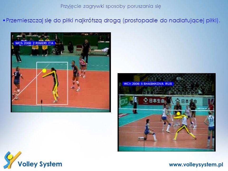 Przyjęcie zagrywki sposoby poruszania się Przemieszczaj się do piłki najkrótszą drogą (prostopadle do nadlatującej piłki).