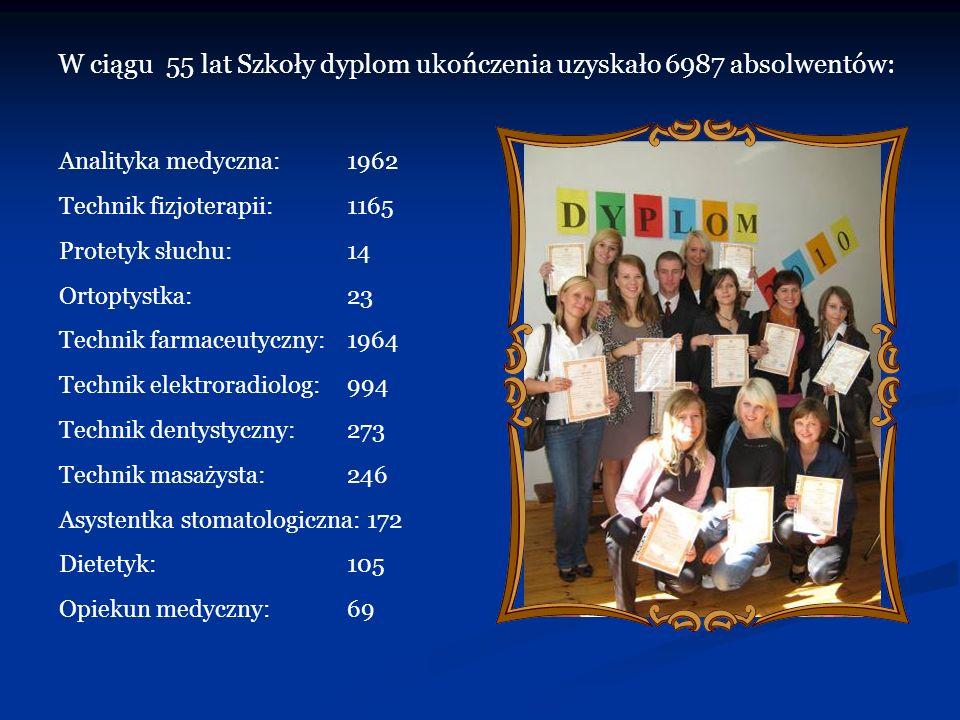 Analityka medyczna: 1962 Technik fizjoterapii: 1165 Protetyk słuchu: 14 Ortoptystka: 23 Technik farmaceutyczny: 1964 Technik elektroradiolog: 994 Tech