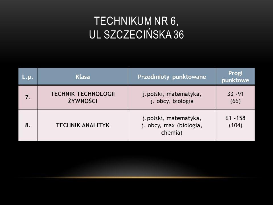 TECHNIKUM NR 6, UL SZCZECIŃSKA 36 L.p.KlasaPrzedmioty punktowane Progi punktowe 7. TECHNIK TECHNOLOGII ŻYWNOŚCI j.polski, matematyka, j. obcy, biologi