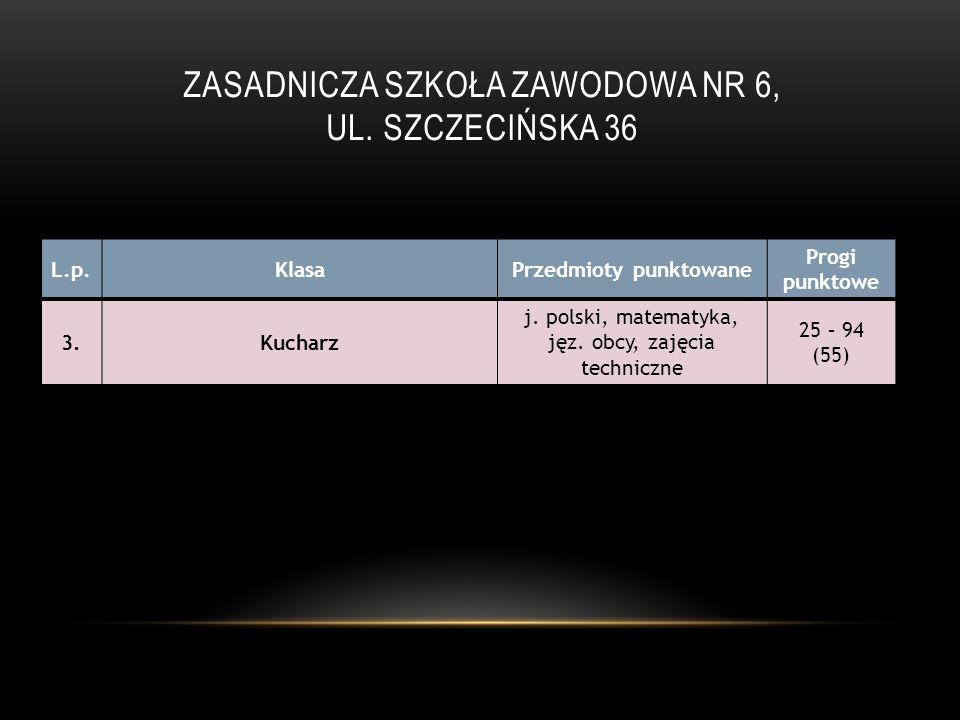 ZASADNICZA SZKOŁA ZAWODOWA NR 6, UL. SZCZECIŃSKA 36 L.p.KlasaPrzedmioty punktowane Progi punktowe 3.Kucharz j. polski, matematyka, jęz. obcy, zajęcia