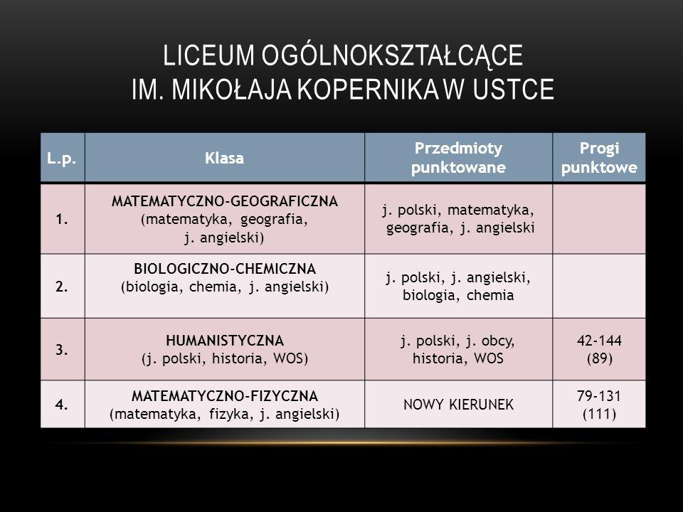 LICEUM OGÓLNOKSZTAŁCĄCE IM. MIKOŁAJA KOPERNIKA W USTCE L.p.Klasa Przedmioty punktowane Progi punktowe 1. MATEMATYCZNO-GEOGRAFICZNA (matematyka, geogra