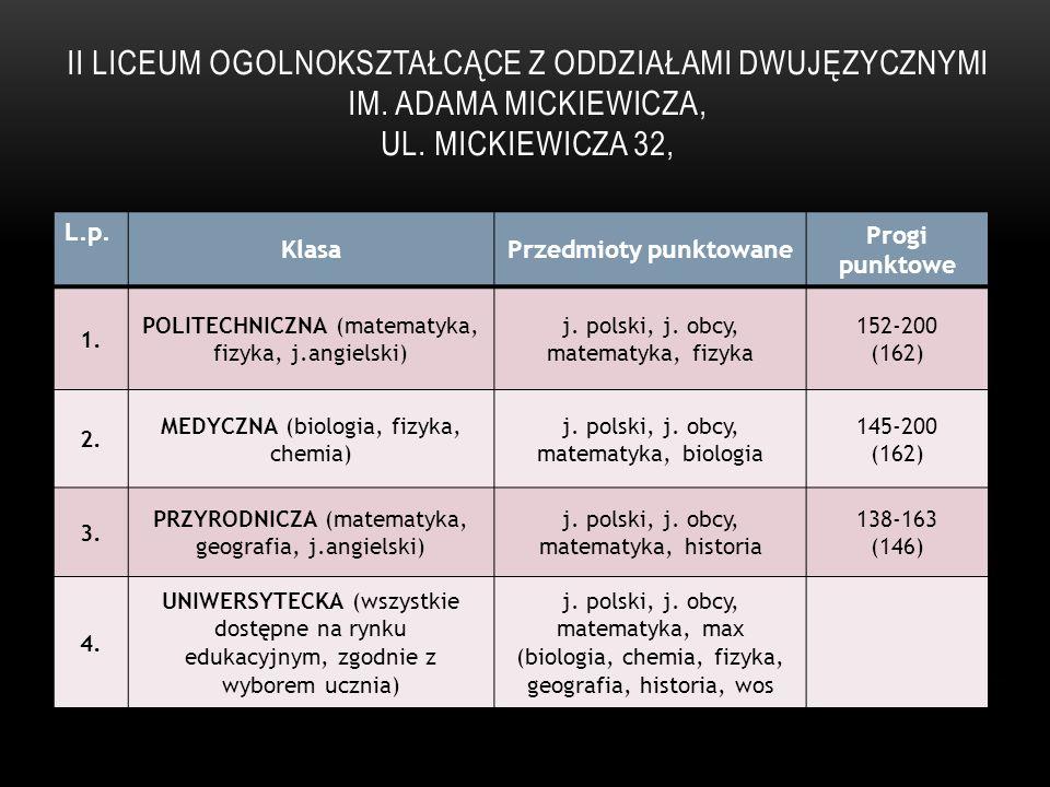 II LICEUM OGOLNOKSZTAŁCĄCE Z ODDZIAŁAMI DWUJĘZYCZNYMI IM. ADAMA MICKIEWICZA, UL. MICKIEWICZA 32, L.p. KlasaPrzedmioty punktowane Progi punktowe 1. POL