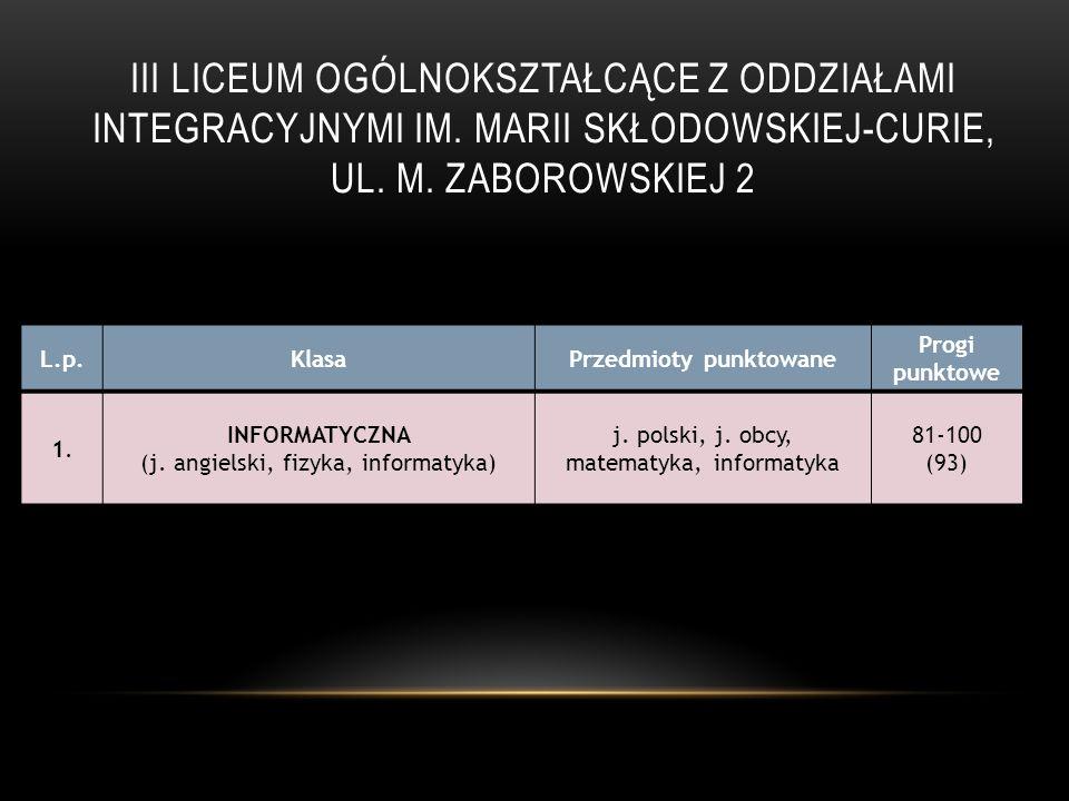 ZASADNICZA SZKOŁA ZAWODOWA NR 1, UL SZCZECIŃSKA 60 L.p.KlasaPrzedmioty punktowane Progi punktowe 1.KUCHARZ j.