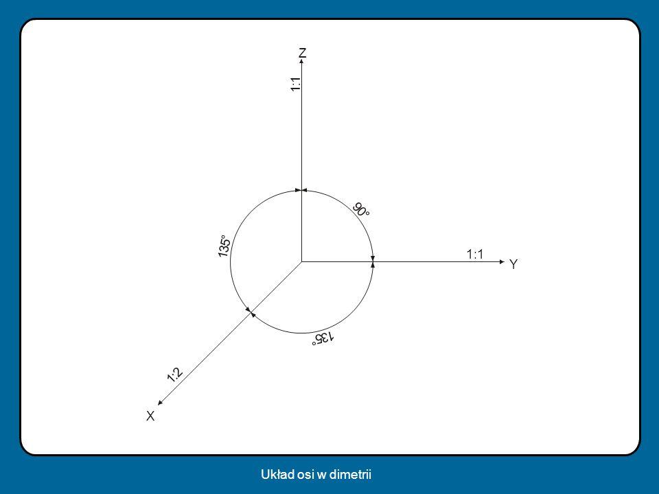 Układ osi w dimetrii 1:1 1 : 1 1 : 2 9 0 ° 1 3 5 ° 1 3 5 ° Z Y X