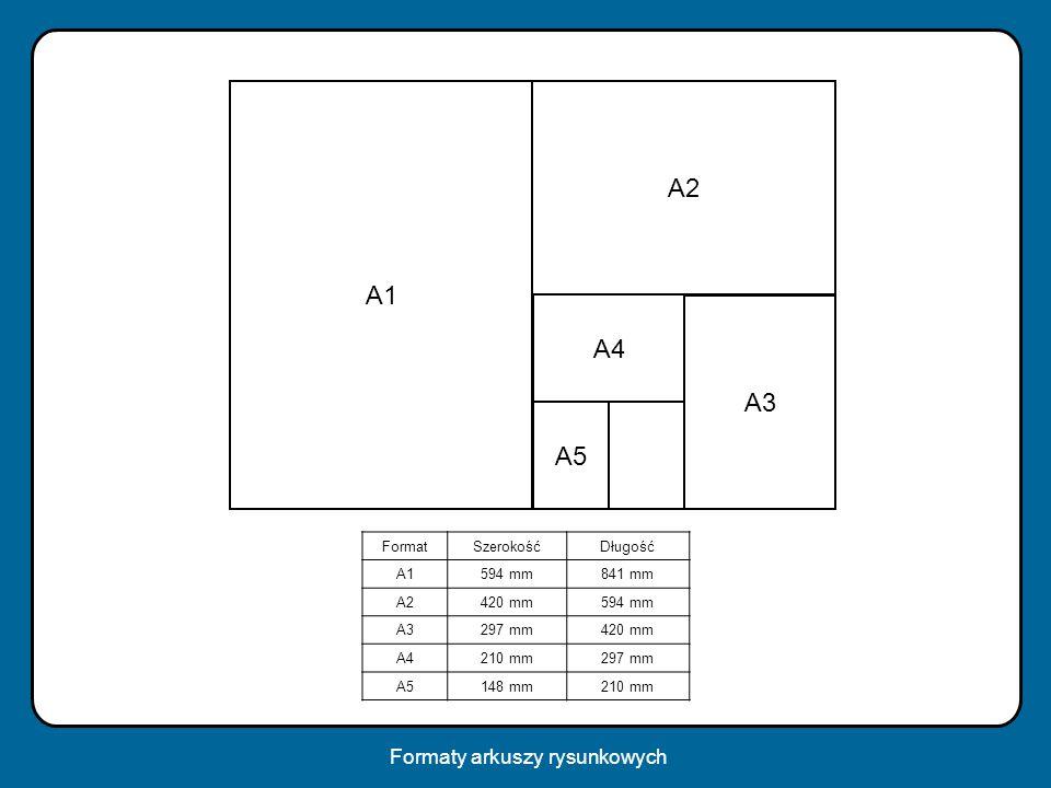 A1 A2 A3 A4 A5 FormatSzerokośćDługość A1594 mm841 mm A2420 mm594 mm A3297 mm420 mm A4210 mm297 mm A5148 mm210 mm Formaty arkuszy rysunkowych