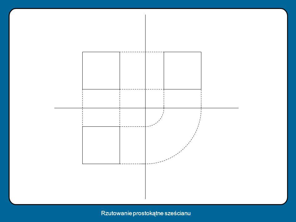 Rzutowanie prostokątne sześcianu