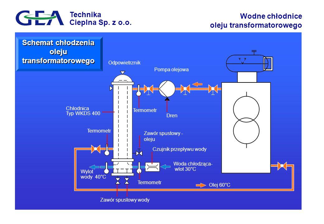 Technika Cieplna Sp. z o.o. Wodne chłodnice oleju transformatorowego Chłodnica Typ WKDS 400 Pompa olejowa Zawór spustowy - oleju Termometr Zawór spust