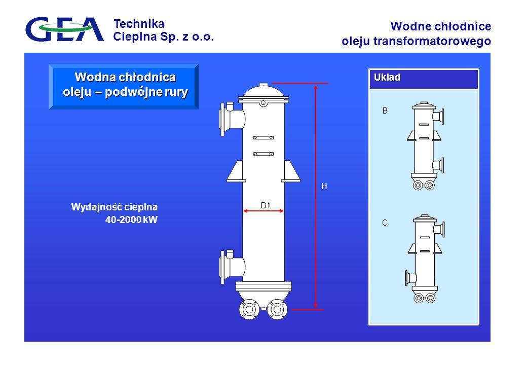 Technika Cieplna Sp. z o.o. Wodne chłodnice oleju transformatorowego B Układ D1 Wydajność cieplna 40-2000 kW C H Wodna chłodnica oleju – podwójne rury