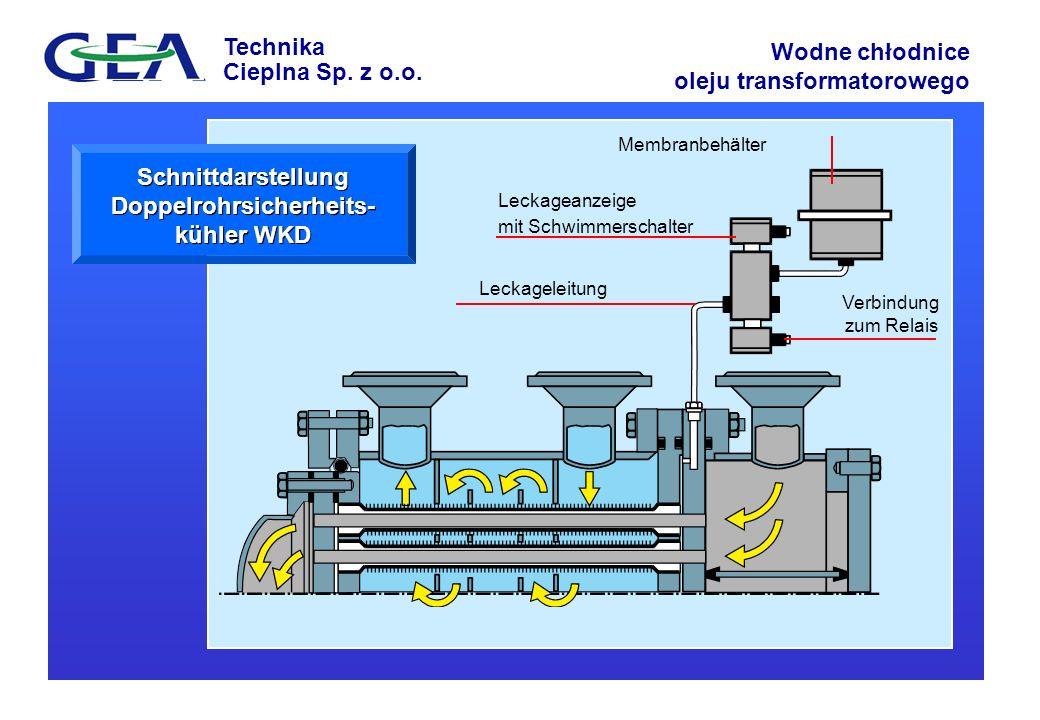Technika Cieplna Sp. z o.o. Wodne chłodnice oleju transformatorowego Schnittdarstellung Doppelrohrsicherheits- kühler WKD Leckageanzeige mit Schwimmer