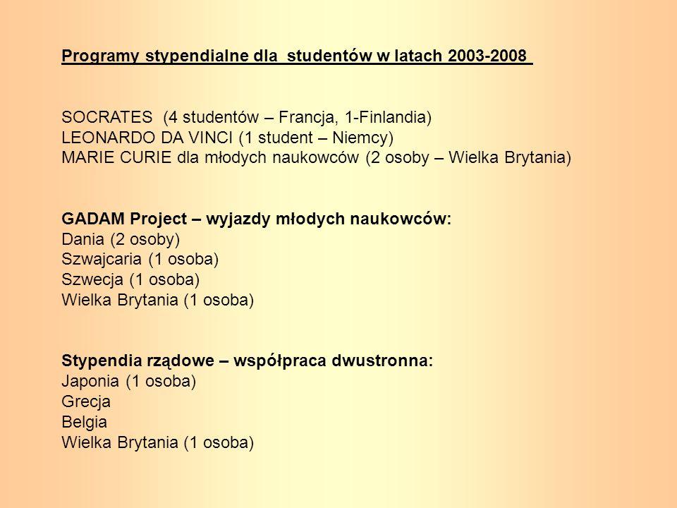 Programy stypendialne dla studentów w latach 2003-2008 SOCRATES (4 studentów – Francja, 1-Finlandia) LEONARDO DA VINCI (1 student – Niemcy) MARIE CURI