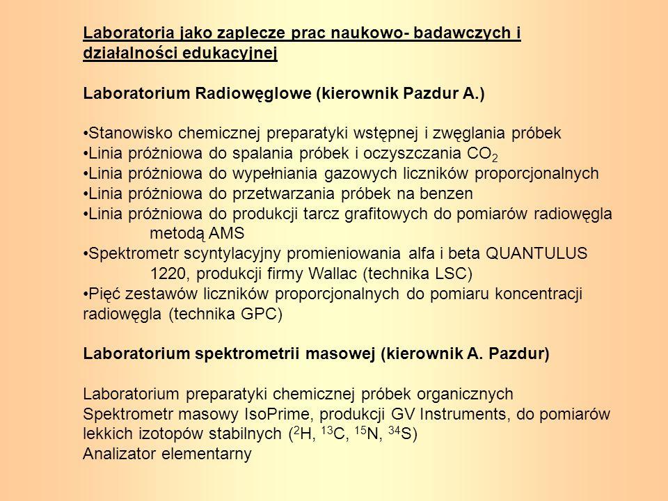 Laboratoria jako zaplecze prac naukowo- badawczych i działalności edukacyjnej Laboratorium Radiowęglowe (kierownik Pazdur A.) Stanowisko chemicznej pr