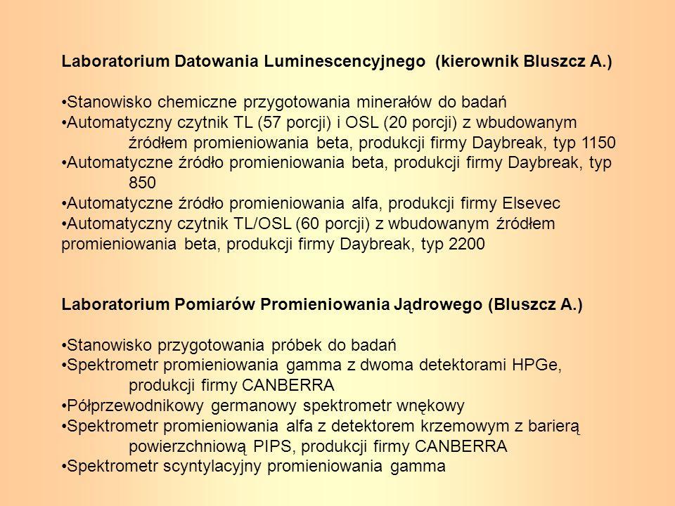 Laboratorium Datowania Luminescencyjnego (kierownik Bluszcz A.) Stanowisko chemiczne przygotowania minerałów do badań Automatyczny czytnik TL (57 porc