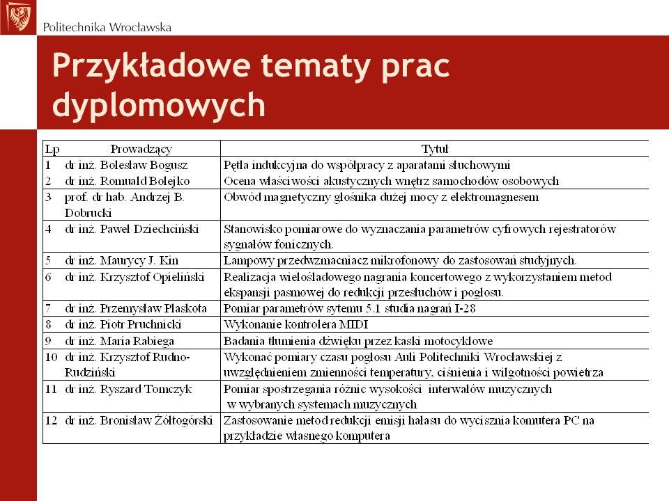 Przykładowe tematy prac dyplomowych