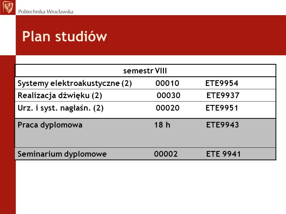 Plan studiów semestr VIII Systemy elektroakustyczne (2) 00010 ETE9954 Realizacja dźwięku (2) 00030 ETE9937 Urz. i syst. nagłaśn. (2) 00020 ETE9951 Pra