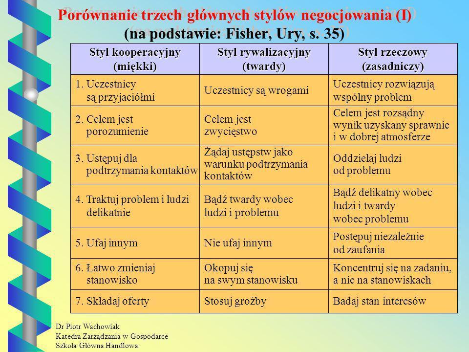 Dr Piotr Wachowiak Katedra Zarządzania w Gospodarce Szkoła Główna Handlowa 1.