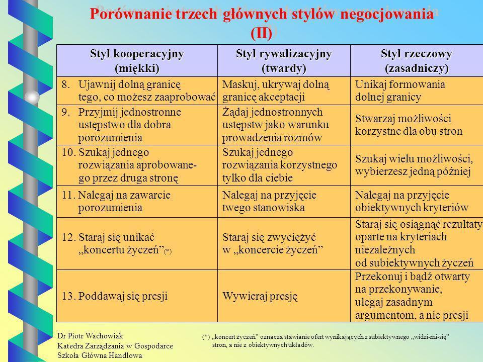 Dr Piotr Wachowiak Katedra Zarządzania w Gospodarce Szkoła Główna Handlowa 8.