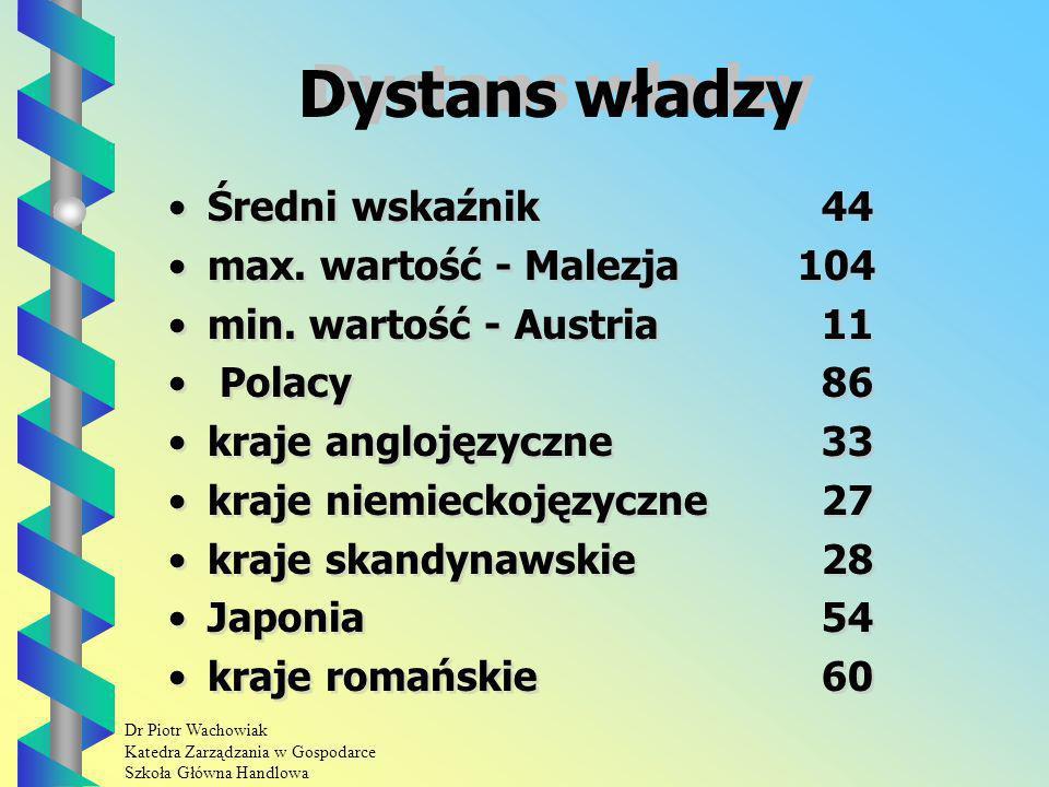 Dr Piotr Wachowiak Katedra Zarządzania w Gospodarce Szkoła Główna Handlowa Dystans władzy Średni wskaźnik 44 max.