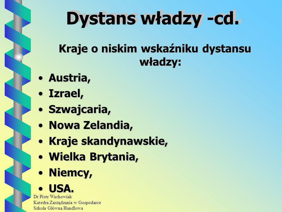 Dr Piotr Wachowiak Katedra Zarządzania w Gospodarce Szkoła Główna Handlowa Dystans władzy -cd.