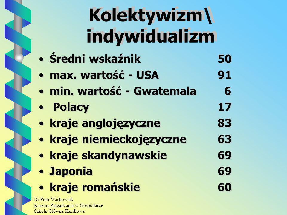 Dr Piotr Wachowiak Katedra Zarządzania w Gospodarce Szkoła Główna Handlowa Kolektywizm\ indywidualizm Średni wskaźnik 50 max.