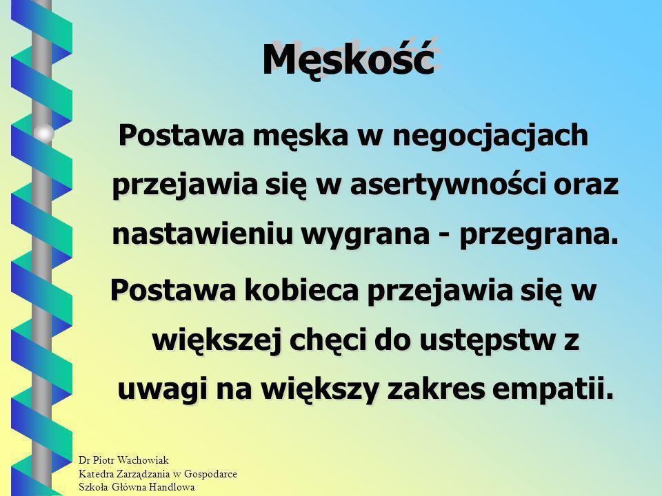 Dr Piotr Wachowiak Katedra Zarządzania w Gospodarce Szkoła Główna Handlowa Męskość Postawa męska w negocjacjach przejawia się w asertywności oraz nastawieniu wygrana - przegrana.