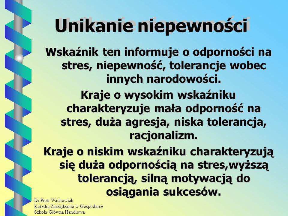 Dr Piotr Wachowiak Katedra Zarządzania w Gospodarce Szkoła Główna Handlowa Unikanie niepewności Wskaźnik ten informuje o odporności na stres, niepewność, tolerancje wobec innych narodowości.