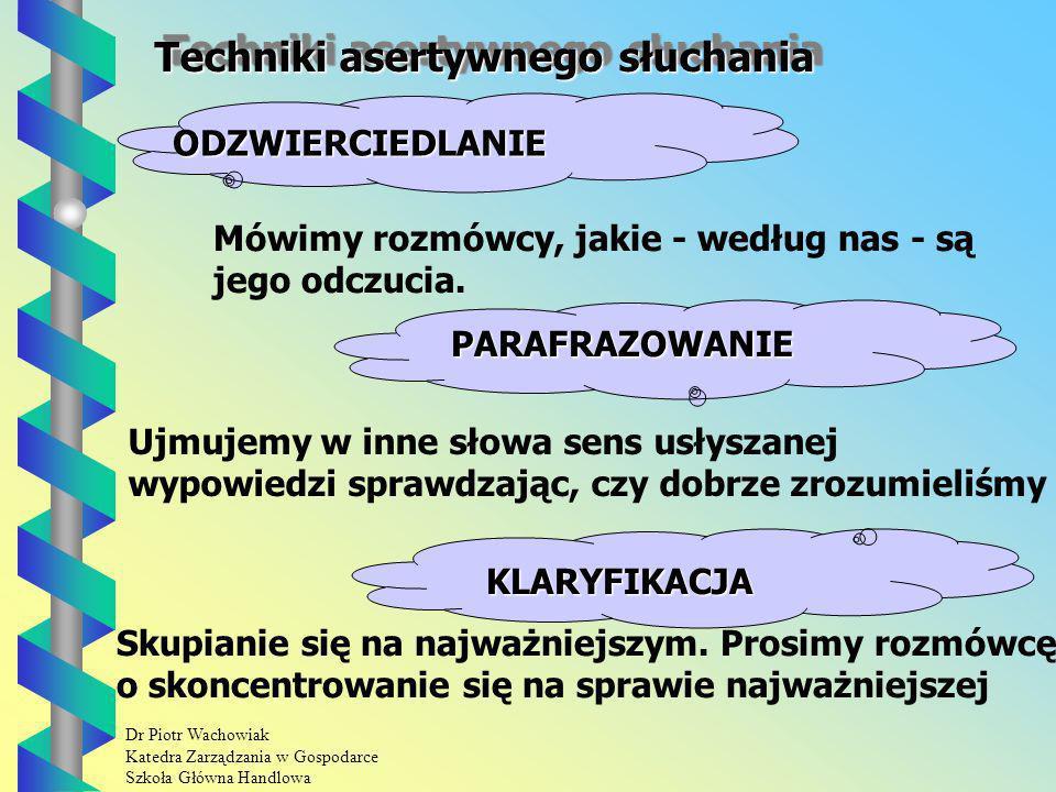 Dr Piotr Wachowiak Katedra Zarządzania w Gospodarce Szkoła Główna Handlowa Techniki asertywnego słuchania ODZWIERCIEDLANIE Mówimy rozmówcy, jakie - według nas - są jego odczucia.