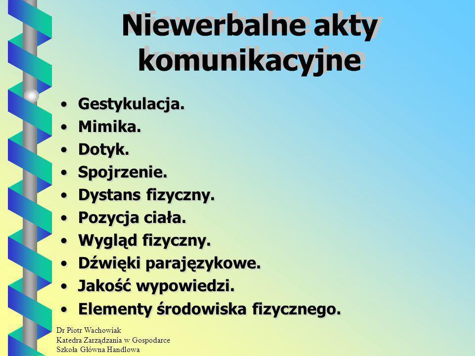 Dr Piotr Wachowiak Katedra Zarządzania w Gospodarce Szkoła Główna Handlowa Niewerbalne akty komunikacyjne Gestykulacja.