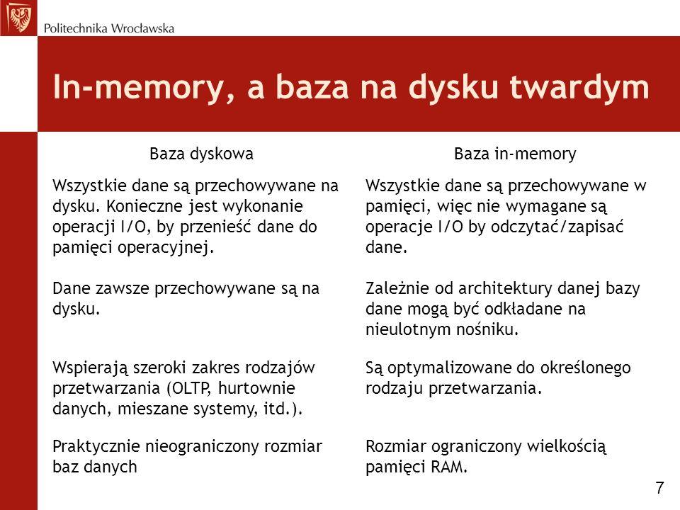In-memory, a baza na dysku twardym Baza dyskowaBaza in-memory Wszystkie dane są przechowywane na dysku. Konieczne jest wykonanie operacji I/O, by prze