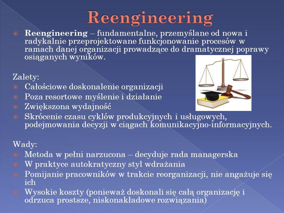 Reengineering – fundamentalne, przemyślane od nowa i radykalnie przeprojektowane funkcjonowanie procesów w ramach danej organizacji prowadzące do dram