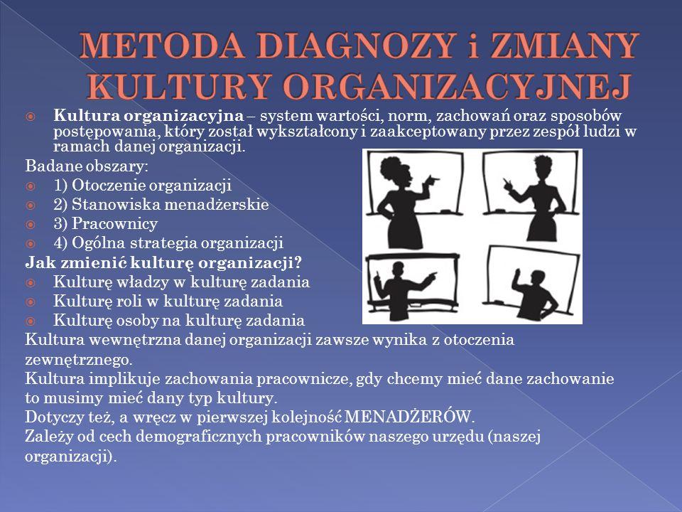Kultura organizacyjna – system wartości, norm, zachowań oraz sposobów postępowania, który został wykształcony i zaakceptowany przez zespół ludzi w ram