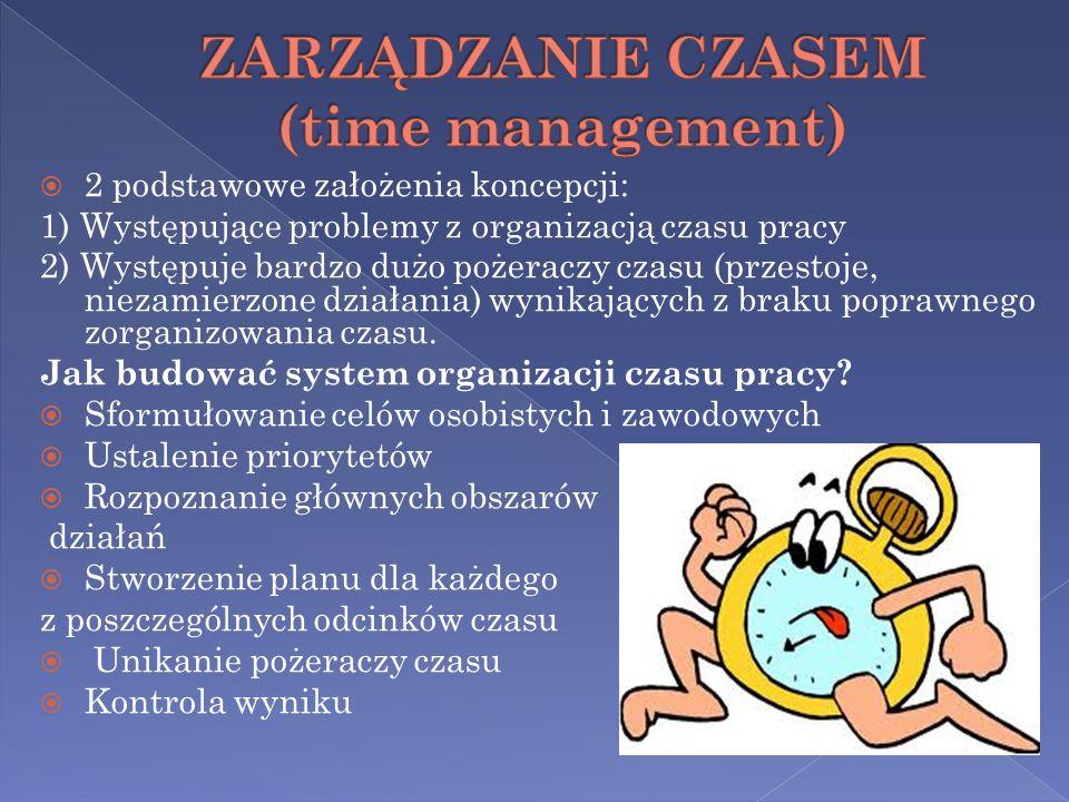 2 podstawowe założenia koncepcji: 1) Występujące problemy z organizacją czasu pracy 2) Występuje bardzo dużo pożeraczy czasu (przestoje, niezamierzone