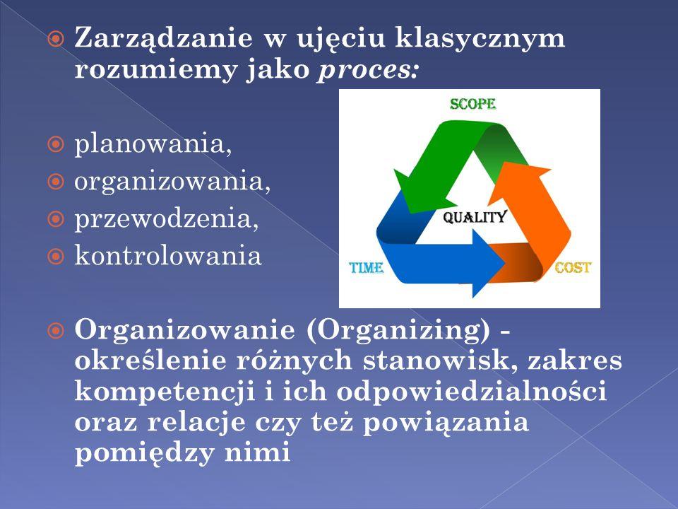 Zarządzanie w ujęciu klasycznym rozumiemy jako proces: planowania, organizowania, przewodzenia, kontrolowania Organizowanie (Organizing) - określenie