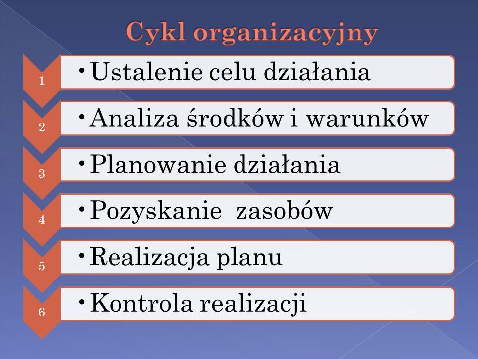 Kultura organizacyjna – system wartości, norm, zachowań oraz sposobów postępowania, który został wykształcony i zaakceptowany przez zespół ludzi w ramach danej organizacji.