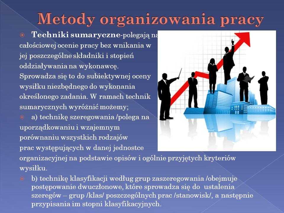 2 podstawowe założenia koncepcji: 1) Występujące problemy z organizacją czasu pracy 2) Występuje bardzo dużo pożeraczy czasu (przestoje, niezamierzone działania) wynikających z braku poprawnego zorganizowania czasu.