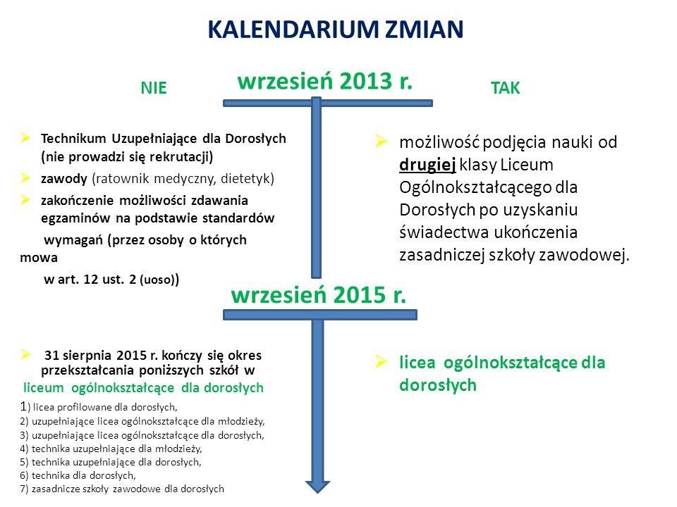 KALENDARIUM ZMIAN NIE EPKZ zdawany na podstawie standardów obowiązujących przed wejściem w życie nowej ustawy dla absolwentów T, ZSZ, TU i osób, które nie zakończyły zdawania egzaminów do dnia 31 grudnia 2012 r.