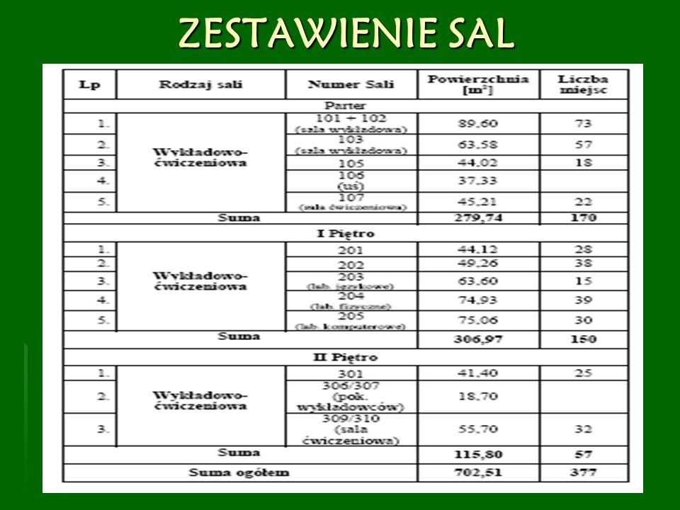Działalność Koła Naukowego Metan Z dniem 25.05.2009r.