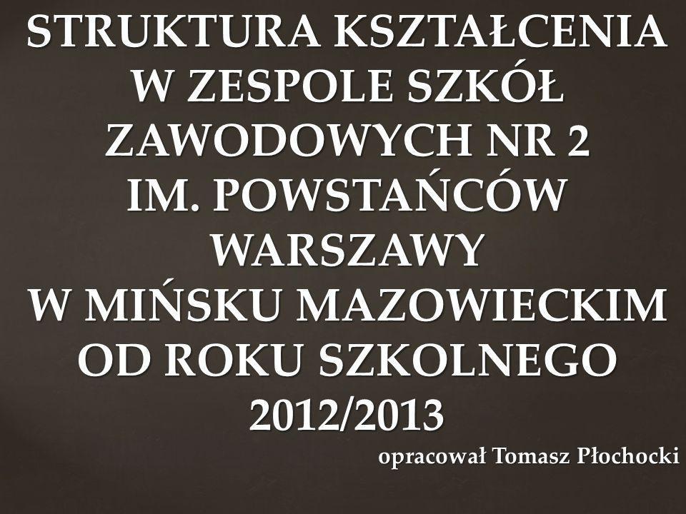 STRUKTURA KSZTAŁCENIA W ZESPOLE SZKÓŁ ZAWODOWYCH NR 2 IM. POWSTAŃCÓW WARSZAWY W MIŃSKU MAZOWIECKIM OD ROKU SZKOLNEGO 2012/2013 opracował Tomasz Płocho