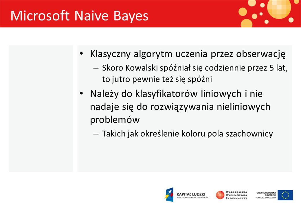 Microsoft Naive Bayes Połączenie prawdopodobieństwa warunkowego i bezwarunkowego – Bezwarunkowe (początkowe) prawdopodobieństwo zależy od rozkładu przypadków 60 % klientów to kobiety – Warunkowe prawdopodobieństwo zależy od zaobserwowanych faktów 80% mężczyzn dzwoni dwa razy