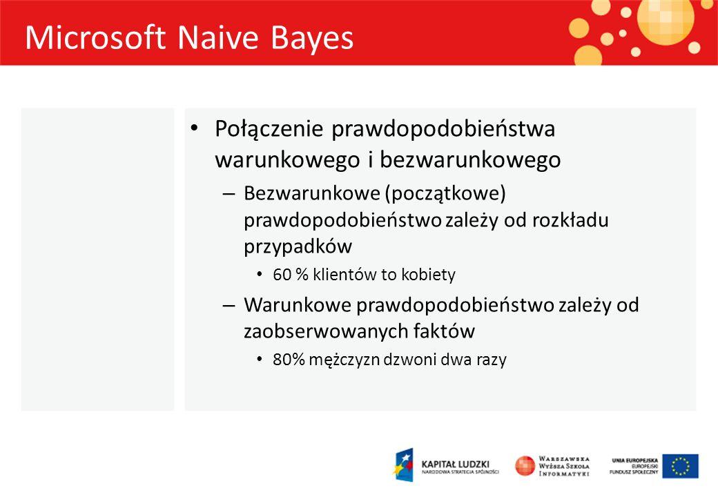 Microsoft Naive Bayes Prawdopodobieństwa są mnożone: – Każde z nich ma taki sam wpływ na wynik … – O ile atrybuty wejściowe są od siebie niezależne Ilość zwracanych korelacji można kontrolować – MINIMUM_DEPENDENCY_PROBABILITY