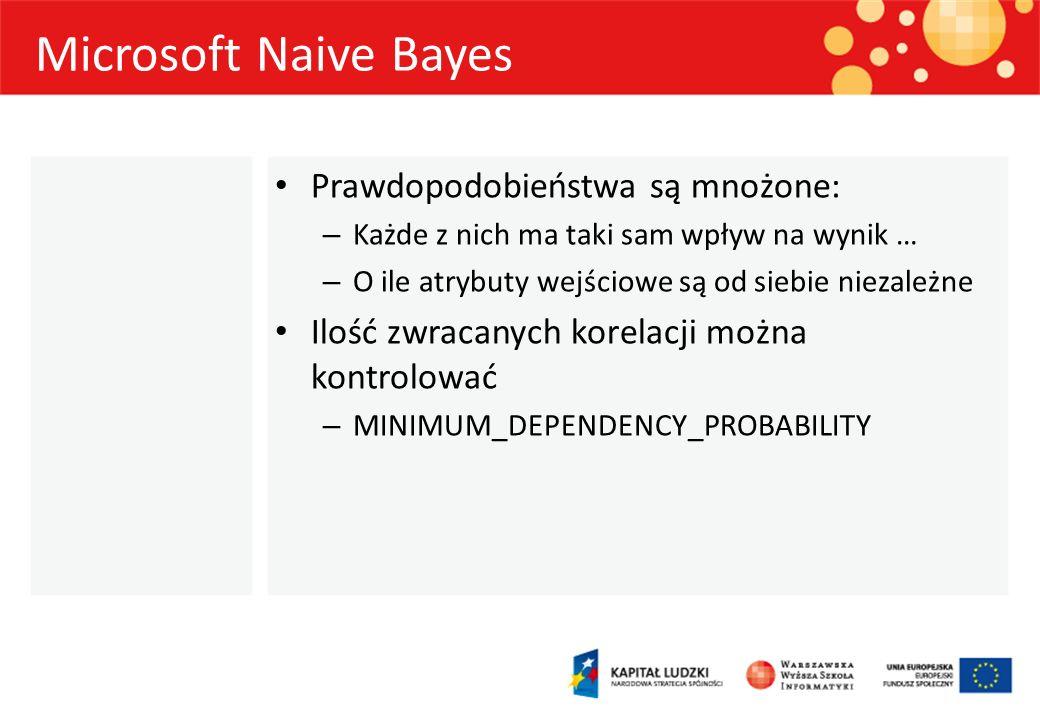 Microsoft Naive Bayes Prawdopodobieństwa są mnożone: – Każde z nich ma taki sam wpływ na wynik … – O ile atrybuty wejściowe są od siebie niezależne Il
