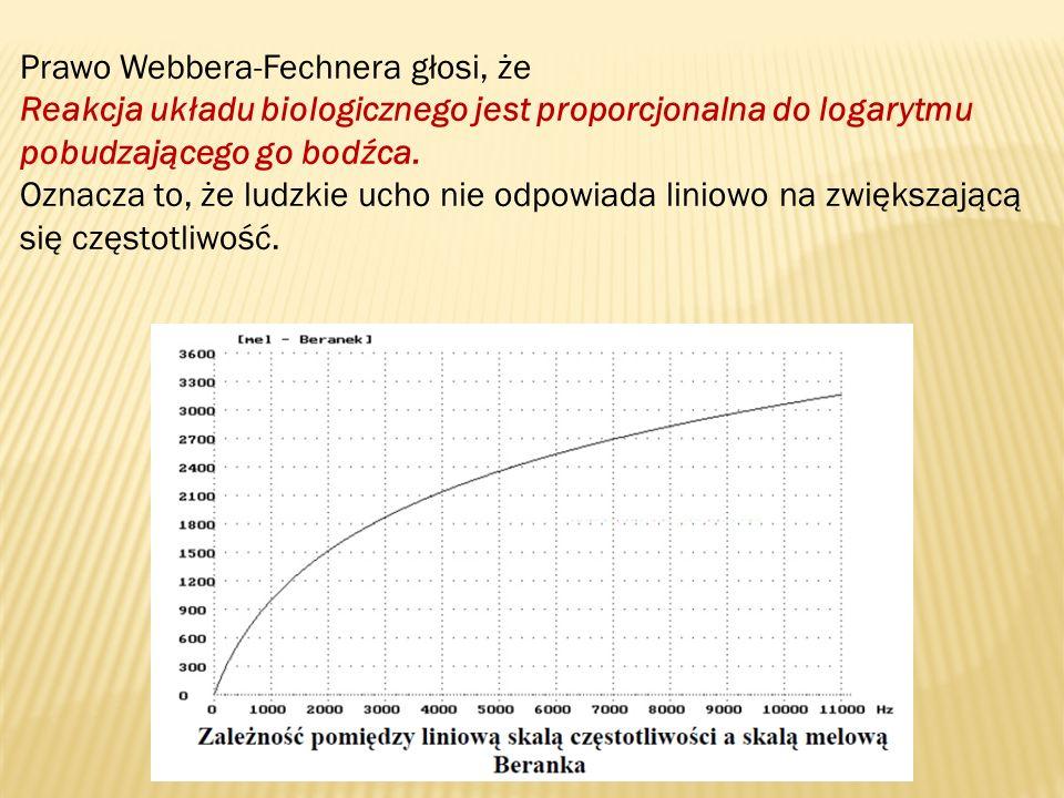 Prawo Webbera-Fechnera głosi, że Reakcja układu biologicznego jest proporcjonalna do logarytmu pobudzającego go bodźca. Oznacza to, że ludzkie ucho ni