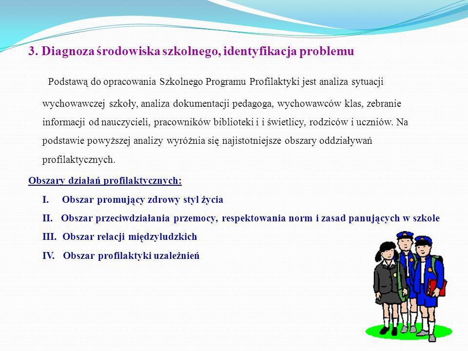 4.Cele Szkolnego Programu Profilaktyki 1.