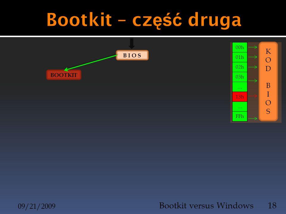 09/21/2009 Bootkit versus Windows18 B I O S 00h 01h 02h 03h … 13h … FFh BOOTKIT KODBIOSKODBIOS 00h 01h 02h 03h … 13h … FFh